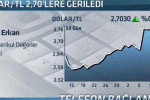 Forex tcr